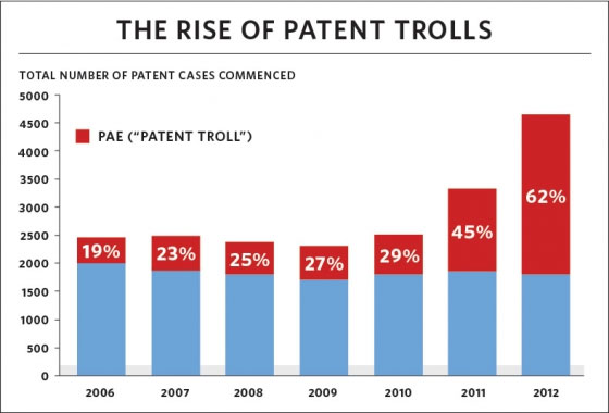 White-House-Patent-Troll